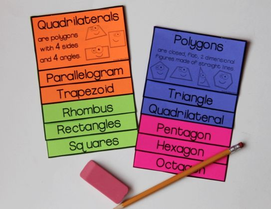 Geometry Flipbooks for Quadrilaterals and Polygons