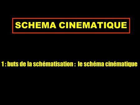 SCHEMA CINEMATIQUE 1 : buts de la schématisation : le schéma cinématique.