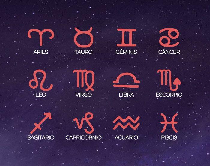 Qu signo eres astrologeando com astrolog a - Signos del zodiaco de tierra ...