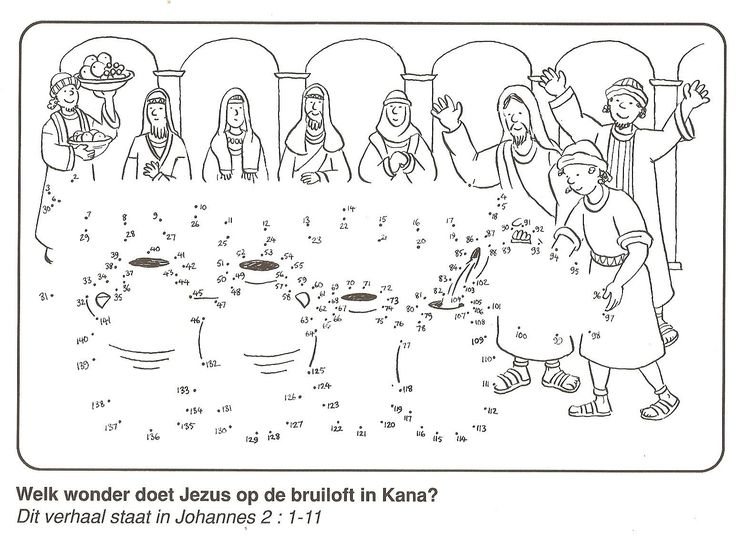 What miracle does Jesus at the wedding in Cana ? from dot to dot