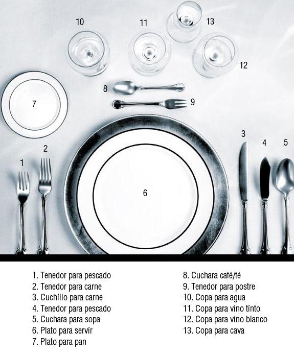 Cómo poner la mesa en una cena formal