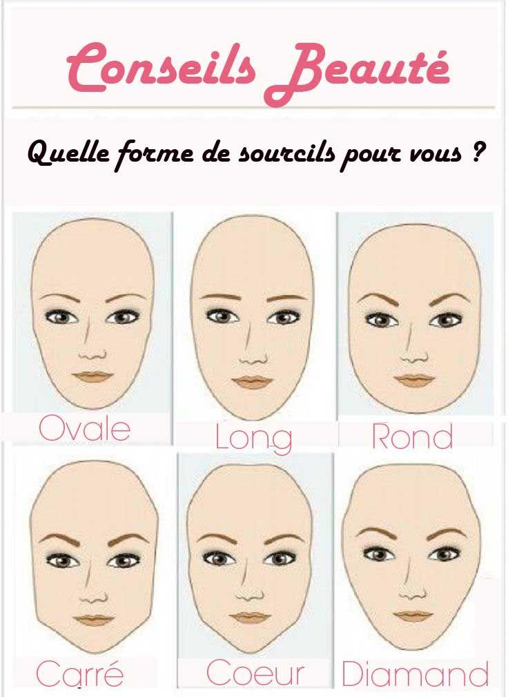 Quelle forme de sourcils pour vous ? Astuce maquillage