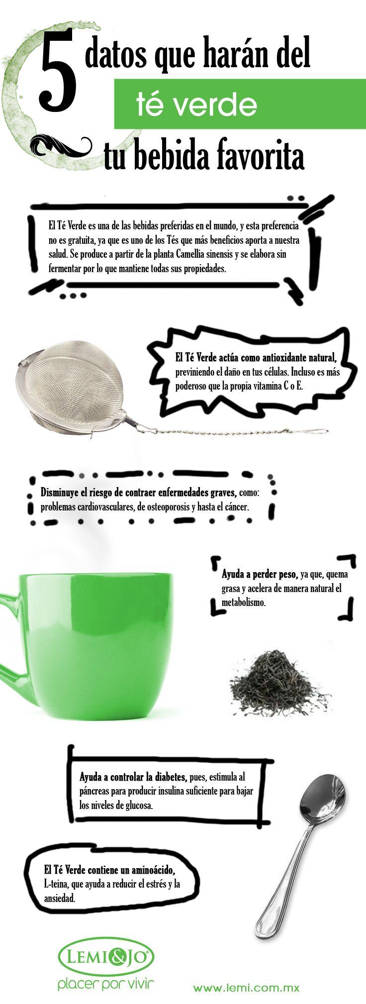 Infografía: 5 datos que harán del Té Verde tu bebida favorita. #salud y #bienestar