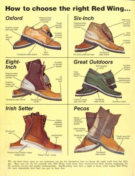 15 best Red Wing Shoes images on Pinterest