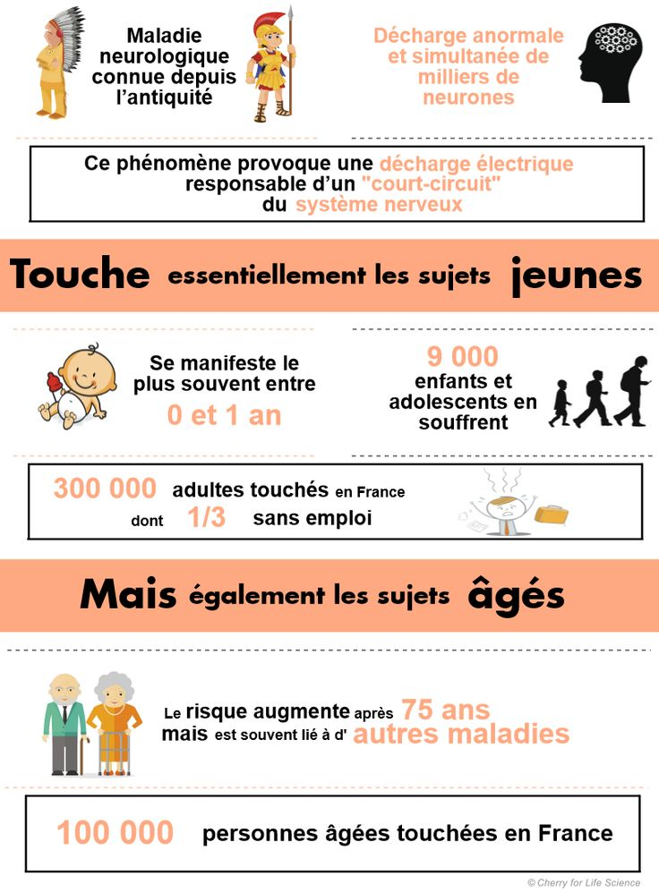 les 74 meilleures images du tableau sant infographies sur pinterest infographie alcool et. Black Bedroom Furniture Sets. Home Design Ideas