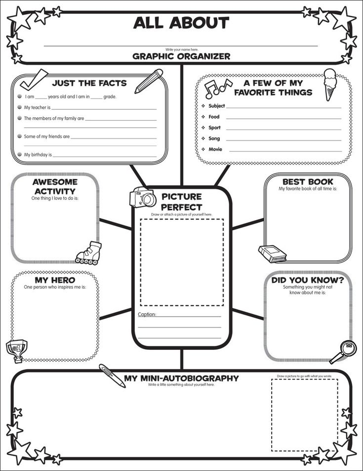 Graphic Organizer Posters All About Me Web Grades 3 6