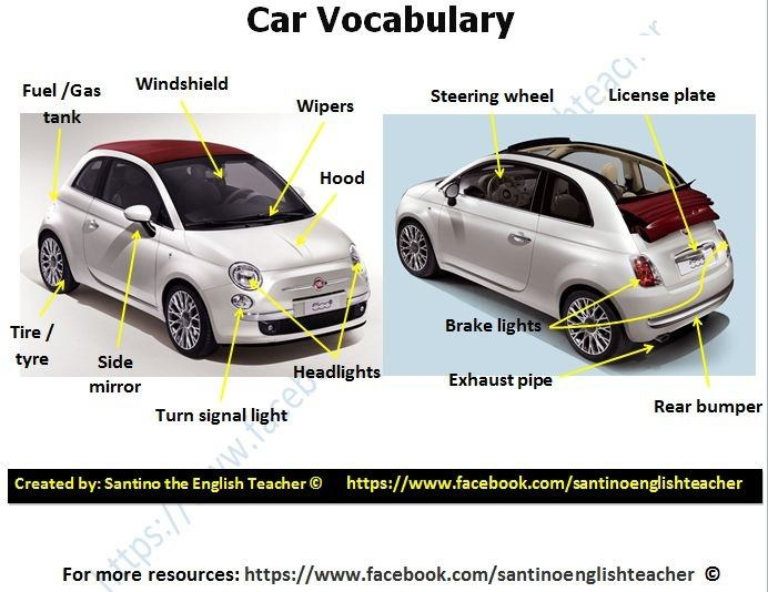 Car vocabulary!