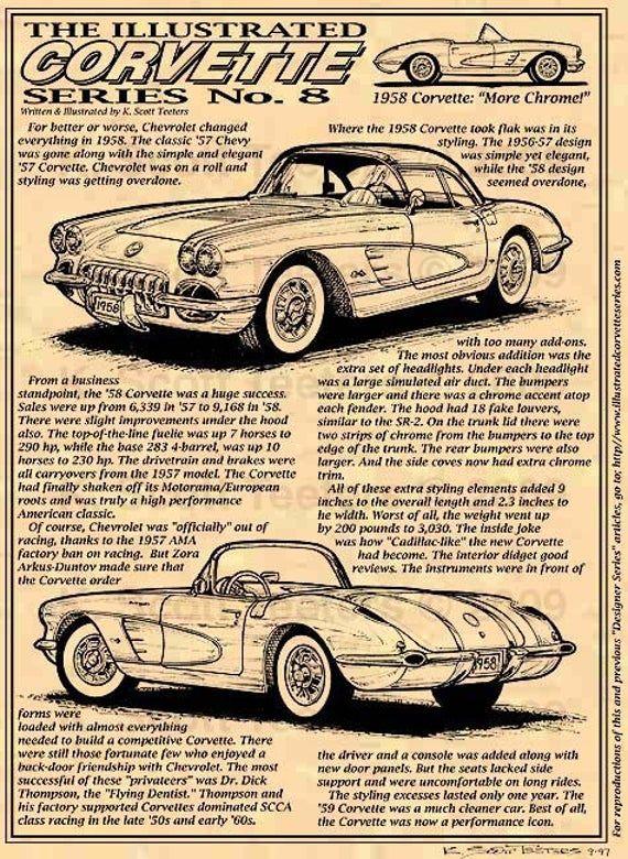 1958 C1 Corvette Art Print Man Cave Decor Scott Teeters Nostalgic Corvette 1958 Corvette Print Ameri In 2020 Corvette Art Car Prints Corvette