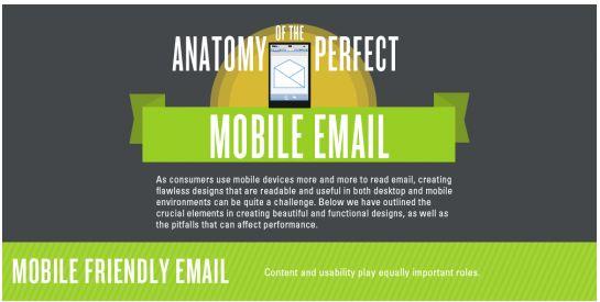 Come creare un'#email mobile perfetta