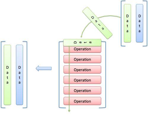 Les 25 meilleures id es de la cat gorie Determinant matrice sur – Matrix Multiplication Worksheet