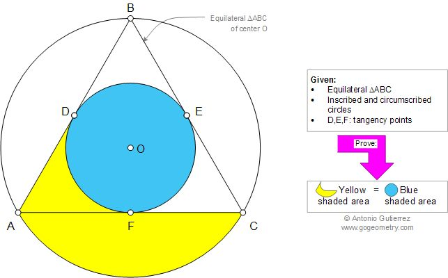 Geometry Problem 957: Equilateral Triangle, Inscribed Circle, Incircle, Circumscribed Circle, Circumcircle, Area, Circular Segment. School, College, Math Education.