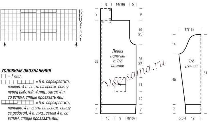 Схема и выкройка для вязания кардигана с узором из кос