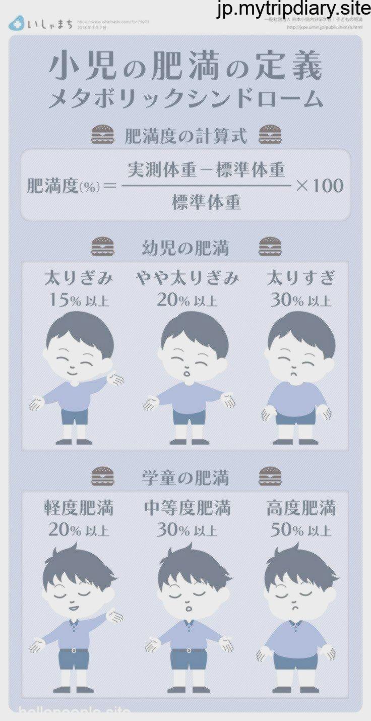 小児の肥満の定義 #肥満度の計算式 #メタボリックシンド ...