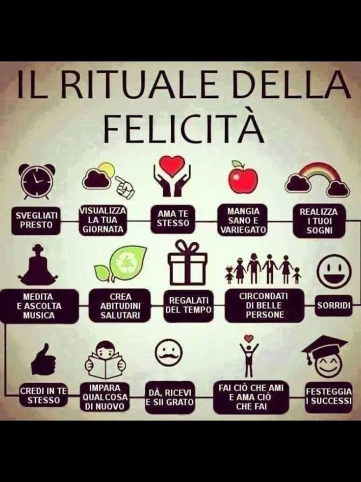 Rituale della felicità...per sentirsi sempre al massimo #happy#supermotivata