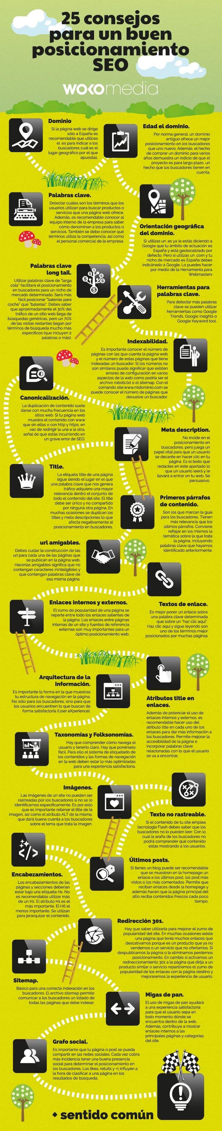 Consigue un buen posicionamiento SEO con estos 25 consejos (infografía)