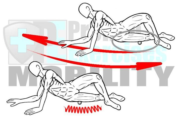 241 best images about PreHab Exercises on Pinterest | Knee ...
