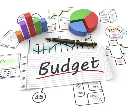 Create a business budget right now