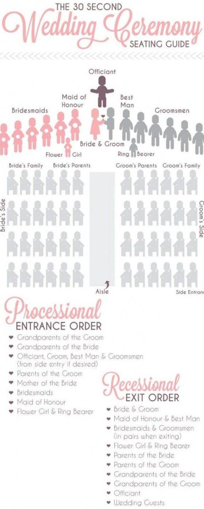 The Wedding Ceremony Order Of Events Whether You Want Your Wedding Ceremony Outdoors In A Ch Order Of Wedding Ceremony Wedding Ceremony Seating Wedding Vows