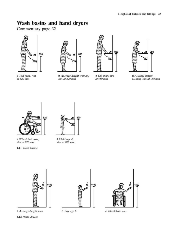 universal design. 17 Best images about Toilet on Pinterest   Toilets  Vanities and