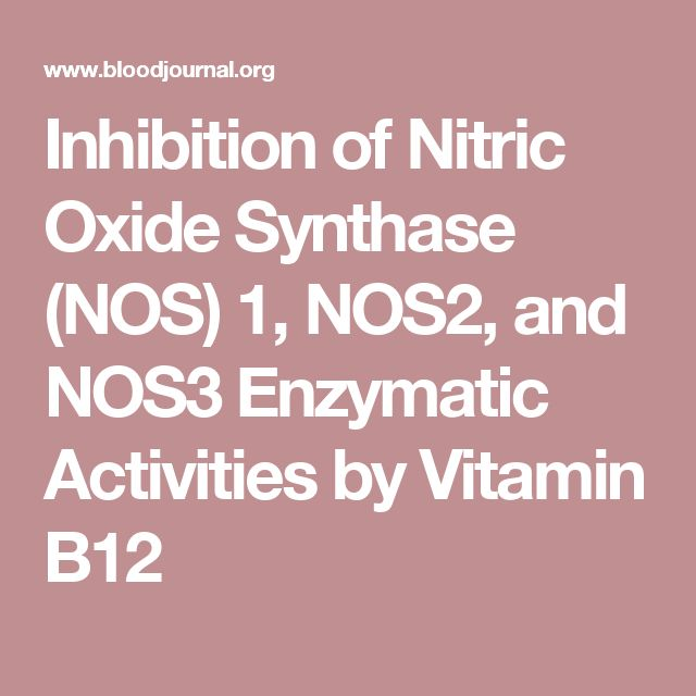 Inhibition of Nitric Oxide Synthase (NOS) 1, NOS2, and NOS3 Enzymatic Activities by Vitamin B12