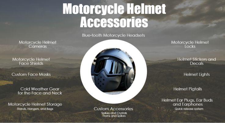 Motorcycle_Helmet_Accessories