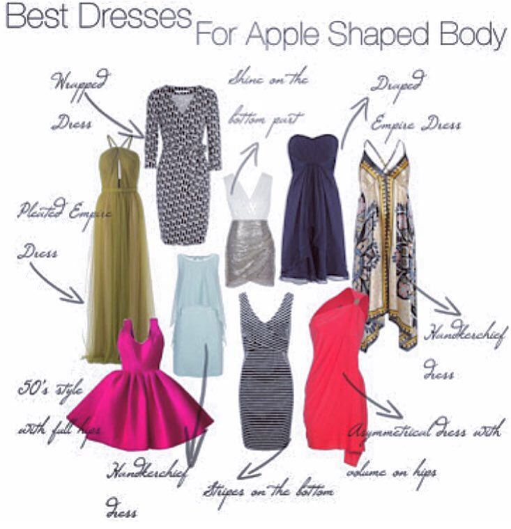 17 Best images about How to dress/style for apple shapes ...
