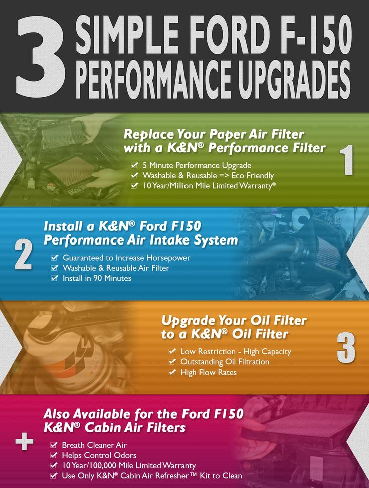 3 Simple Ford F 150 Performance Upgrades Oil Filter Filters