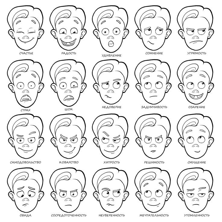 Мимика лица в картинках с описанием