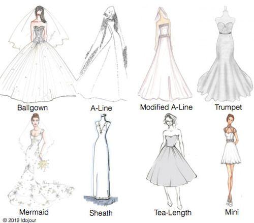 1000+ Bilder zu Dresses auf Pinterest  Hochzeitskleider, Vera Wang ...