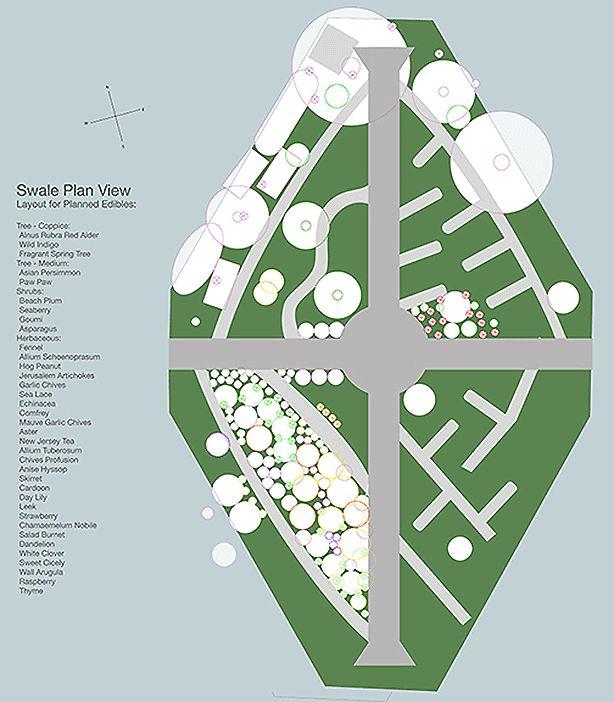 83 best greens landscape images on pinterest garden My secret garden bay city