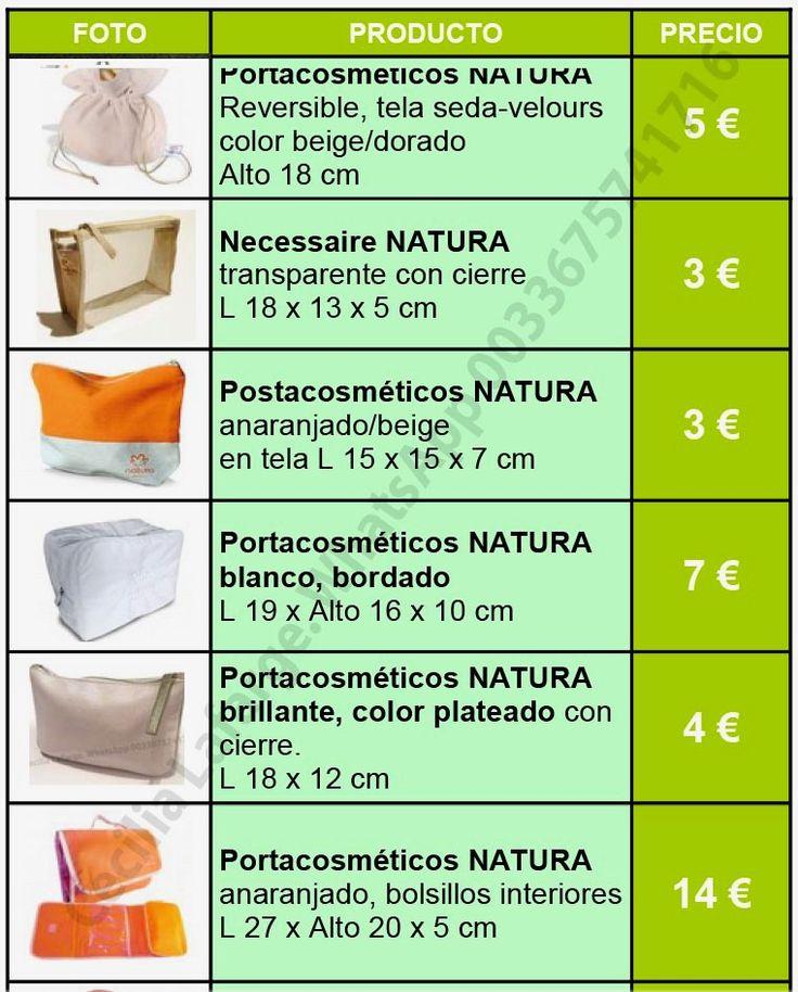 COMUNICATE CONMIGO... Para hacer tus consultas o pedidos de Natura por mensajes privados del Facebook o por  WHATSAPP : 0033675741716 A TODA HORA, 7 DIAS DE LA SEMANA, HASTA MEDIANOCHE !!! Escríbeme por mail :  cecilia.naturaeuropa@gmail.com