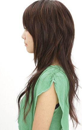 Fine 1000 Ideas About Japanese Haircut On Pinterest Japanese Short Hairstyles For Black Women Fulllsitofus