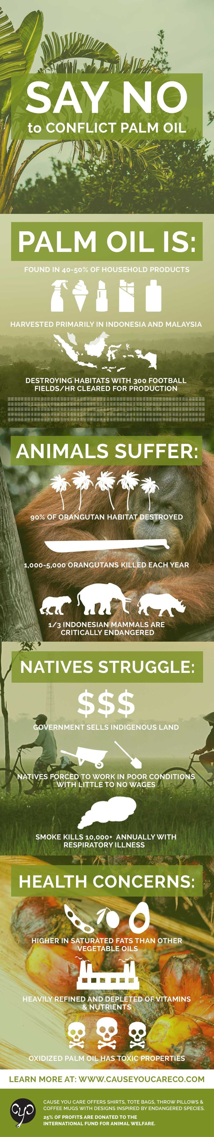 Did you know palm oil is responsible for severe habitat destruction, climate change, animal cruelty and indigenous rights abuses? Here's how to avoid it! #infographic