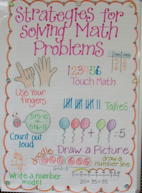 Strategies for Solving Math Problems anchor chart! Love the pictures!