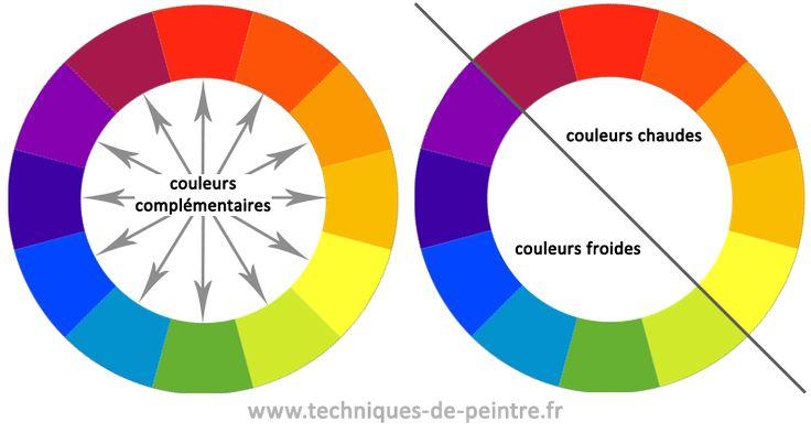 Les 31 meilleures images du tableau couleurs - Couleur complementaire du rose ...