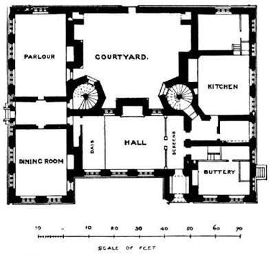 Medieval manor house layout