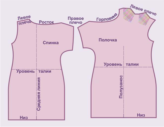 кроить блузку без плечей: 9 тыс изображений найдено в Яндекс.Картинках