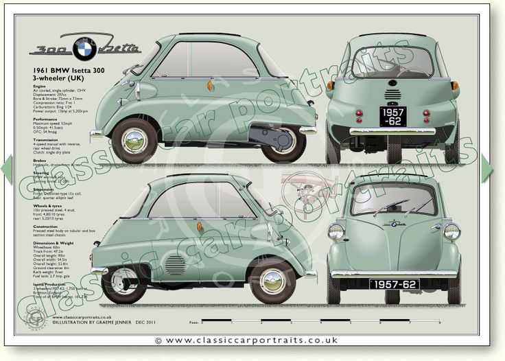 BMW Isetta 300 UK 1957-62 classic car portrait print