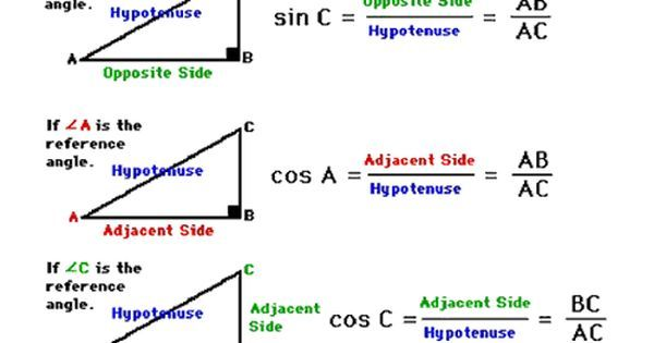 Sine Cosine Tangent diagram. For help on how to identify the adjacent opposite and hypotenuse. (PS: Includes formulas.) for http://ift.tt/2gUqHTb
