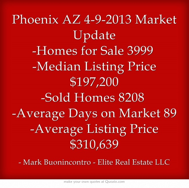 Phoenix AZ 4-9-2013 Market Update  -Homes for Sale 3999  -Median Listing Price $197,200 -Sold Homes 8208  -Average Days on Market 89 -Average Listing Price $310,639