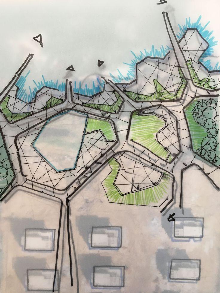 Best 25+ Landscape plans ideas on Pinterest   Landscape ...