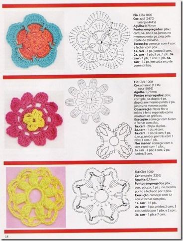 grafico flor de croche