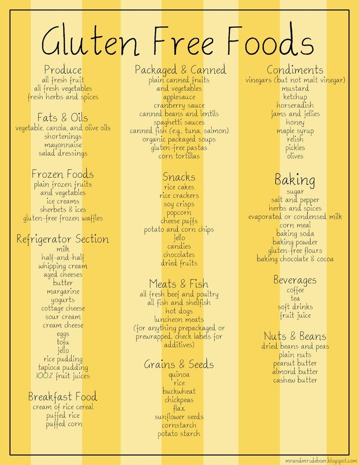 chart of gluten-free foods Check this out at http://friedchickenrecipes.org/posts/chart-of-gluten-free-foods-53259