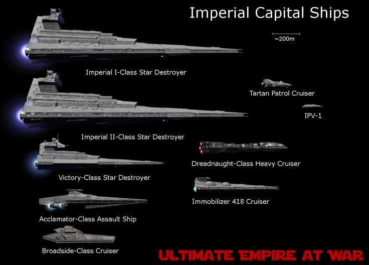 star wars ship | Capital Ships image - Ultimate Empire at War Mod for Star Wars ...