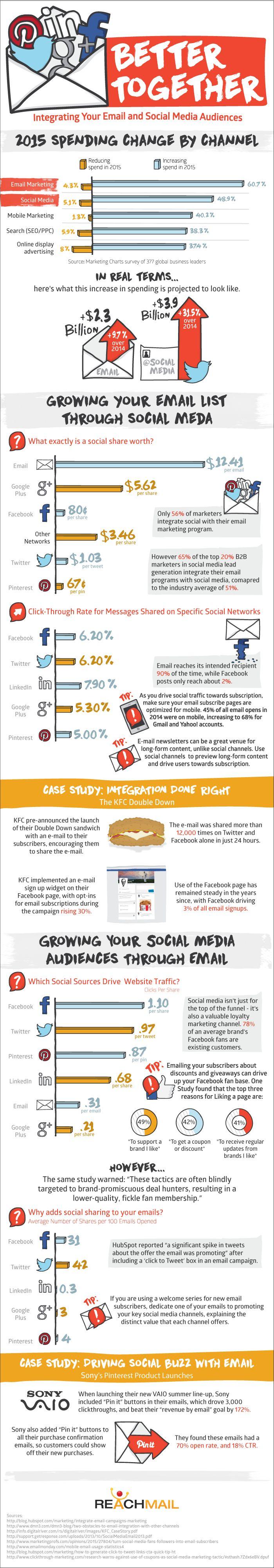 Why Social Media Marketing Books important for online marketer? http://socialmediamarketingbooks.com/