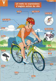 De l'anglais autour du vélo - Mon Quotidien, le seul site d'information quotidienne pour les 10 - 14 ans !