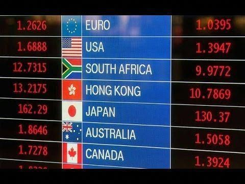 When do the forex markets open today