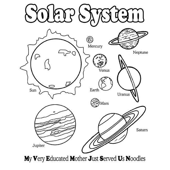 Planet Coloring Pages With The 9 Planets Solar System Coloring