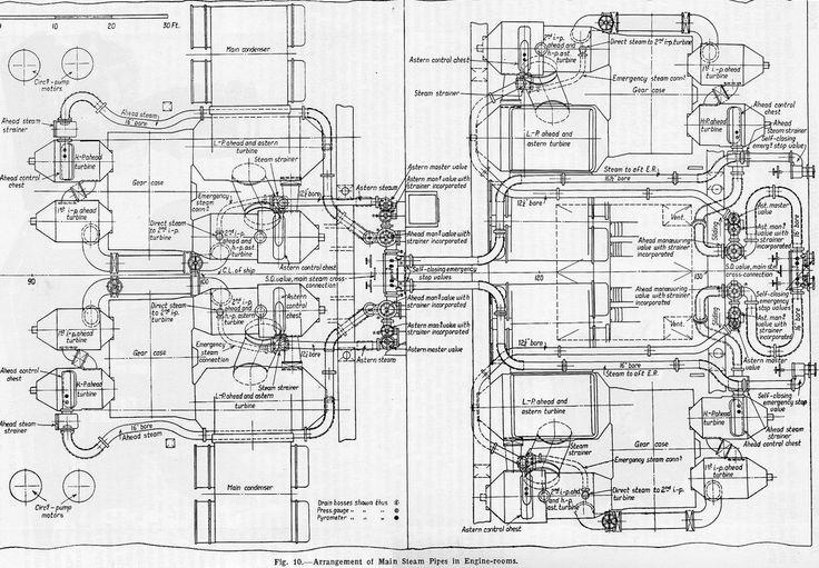 arrangement of steam pipes in the s engine rooms ship schematics cutaways