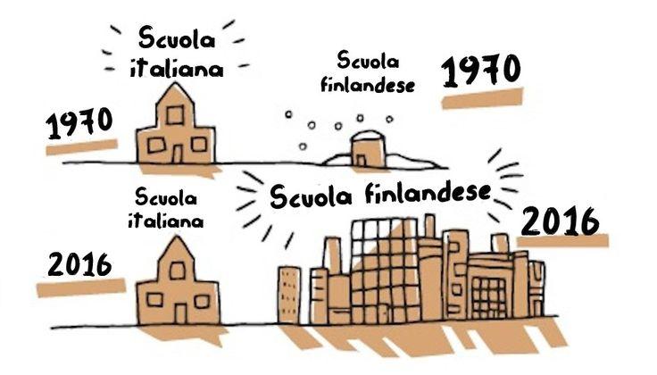 La Finlandia e l'apprendimento basato sul gioco.